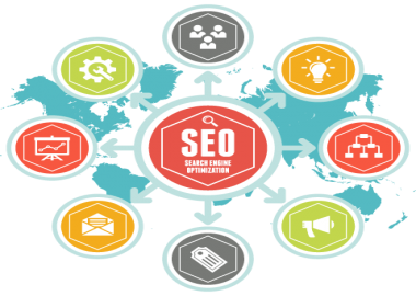 Natural SEO of Websites for Search Engines